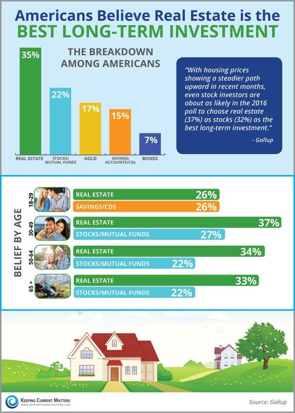 american infographic.jpg